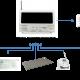 CUSTOM MONITOR SYSTEM-40 CHANNEL CAPACITY-WIRELESS -0